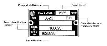 bell gossett 168021 series 1535 1 3 hp cast iron centrifugal pump bell gossett series 1535 plate