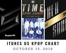 Itunes Us Itunes Kpop Chart October 15th 2019 2019 10 15