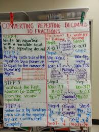 ns 1 converting repeating decimals to fractions