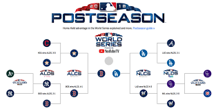 Mlb Chart Playoffs Mlb Playoffs 2018 Bracket Schedule Scores And More From