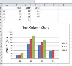 Phpexcel Rotate Column Chart Labels Stack Overflow
