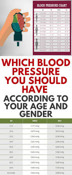 Which Blood Pressure You Should Have According To Your Age