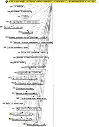 Сафоновский колледж информационных технологий Дипломный проект  Сафоновский колледж информационных технологий Дипломный проект Александра Штылева