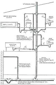 Roof Drain Pipe Sizing Chart Plumbing Vent Pipe Size Plumbing Roof Vent Plumbing Roof