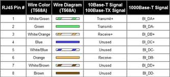 cat 5 ethernet wiring diagram cat wiring diagrams online