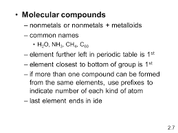 Atoms, molecules and ions - Presentation Chemistry - SliderBase