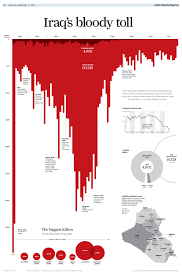 Reuters Cool Upside Down Chart Makes Stand Your Ground