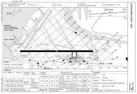 63 Rational Birk Airport Chart