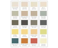 paint color schemeHow to Create Kitchen Color Schemes