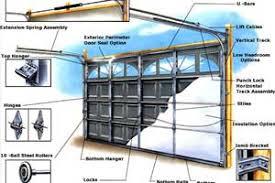 garage door repairUnited Garage Doors Repair Las Vegas Call 7027447477   United