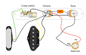 deluxe fully loaded telecaster tele control plate hand built in image 1 image 2 image 3