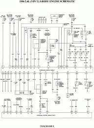 chevy cavalier z24 2 4 engine diagram wiring library 2001 pontiac sunfire transmission wiring diagram electronic wiring 2000 pontiac sunfire 2 2 engine pontiac sunfire 2