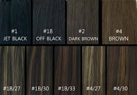 Important Notification About Hair Color Chart Sophie