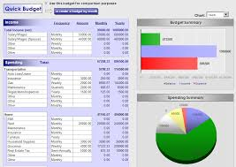 budget planning excel quick budget tool under fontanacountryinn com
