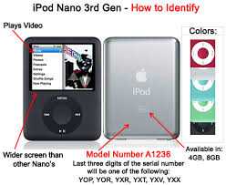 iphone nano. replacement batteries for apple\u0027s ipod classic, iphone, touch, mini, nano, 1st gen, 2nd 3rd 4th and video | itoolbatterykit iphone nano f