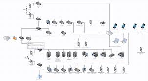 finally got round to making my home network diagram homelab how to setup a network switch and router at My Home Network Diagram