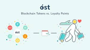 Army Reserve Retirement Points Chart Blockchain Tokens Vs Points Programs 9 Reasons Why