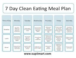 Clean Eating Meal Planning Chart