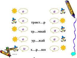 Планирование уроков русского языка с презентацией к урокам  тракт р тр мвай ур жай х р шо б