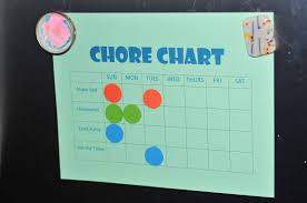 How To Make A Chore Chart How To Make A Chores Chart Lamasa Jasonkellyphoto Co