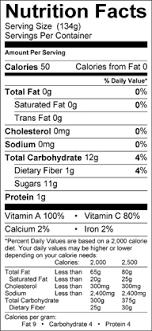 Cantaloupe Nutrition Chart Galia Melon Have A Plant