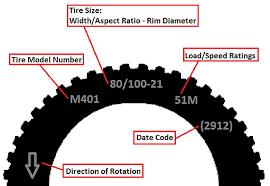 how dirt bike tire sizes work breaking