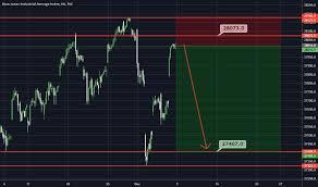 Dow Jones Stock Market Today Live The Dow Jones Industrial