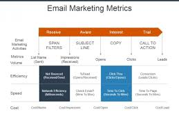 Email Marketing Metrics Ppt Powerpoint Presentation Outline Sample ...