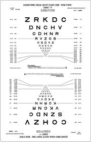 Near Eye Chart Near Point Acuity Illuminated Flip Chart