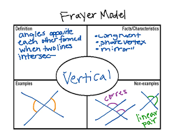 Example Of Frayer Model Frayer Model Math Showme