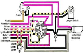 mercury switch box wiring diagram outboard famous gallery electrical 1997 Mercury Outboard Wiring Diagram medium size of mercury outboard switch box wiring diagram boat harness engine key circuit on wiring
