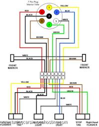 wiring diagram for trailer on 2001 dodge 1500 readingrat net inside ram