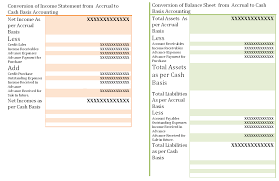 Income Statement Inclusions Income Statement Inclusions Financial Statement Template Balance 1