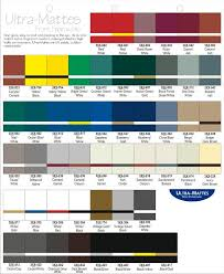 Abs Plastic Color Chart Colorcharts