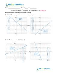 math worksheet template answers graphing linear equations in standard form printable pdf