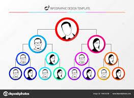 Organization Chart Design Template Organization Chart Concept Infographic Design Template