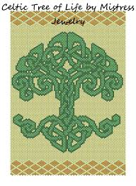 Celtic Tree Chart Celtic Tree Of Life Word Map Chart Bead Patterns