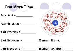 Periodic Table of Elements 8 th Grade Science. WARM UP: Update ...