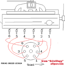 a durability legend performance upgrades mopar slant six engines slant six firing diagram