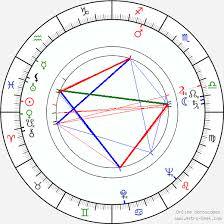 Nirayana Bhava Chalit Chart Online 23 Prototypic Chinese Natal Birth Chart