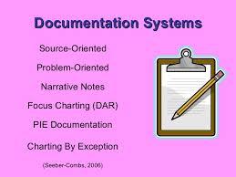 Nursing Documentation Charting By Exception Documentation 101 Bmh Tele