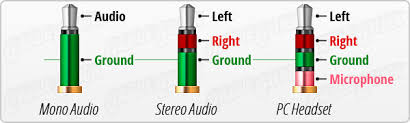 understanding trrs and audio jacks cable chick blog audio jack standard pinouts