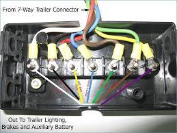 pj trailers wiring diagram house wiring diagram symbols \u2022 Trailer Junction Box W Cover pj trailers wiring diagram kanvamath org rh kanvamath org 4 wire trailer wiring diagram pj trailer junction box wiring diagram