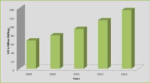 insurance industry report for the year ended 31st december, 2013