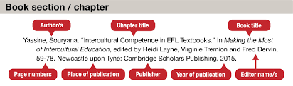 Recommended Readings Thl111 Library Resource Guides At Charles