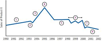 Line Graphs Aquascript