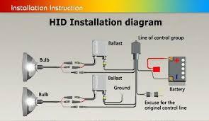 ge hid ballast wiring diagram diagram Ge Hid Ballast Wiring Diagram Advance Ballast Wiring Diagram