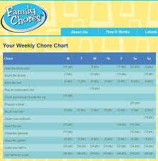 Chore Chart Samples Family Chores Motivate Your Kids To Complete Chores By While