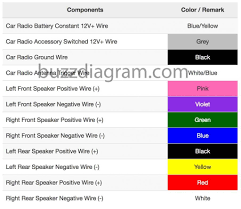 2001 toyota tundra parts diagram wiring schematic example 2008 Toyota Sequoia Radio 2001 toyota sequoia audio wire schematic car stereo and wiring rh britishpanto org 2014 toyota tundra