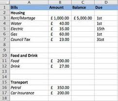 how to make a budget how to create a budget worksheet in excel
